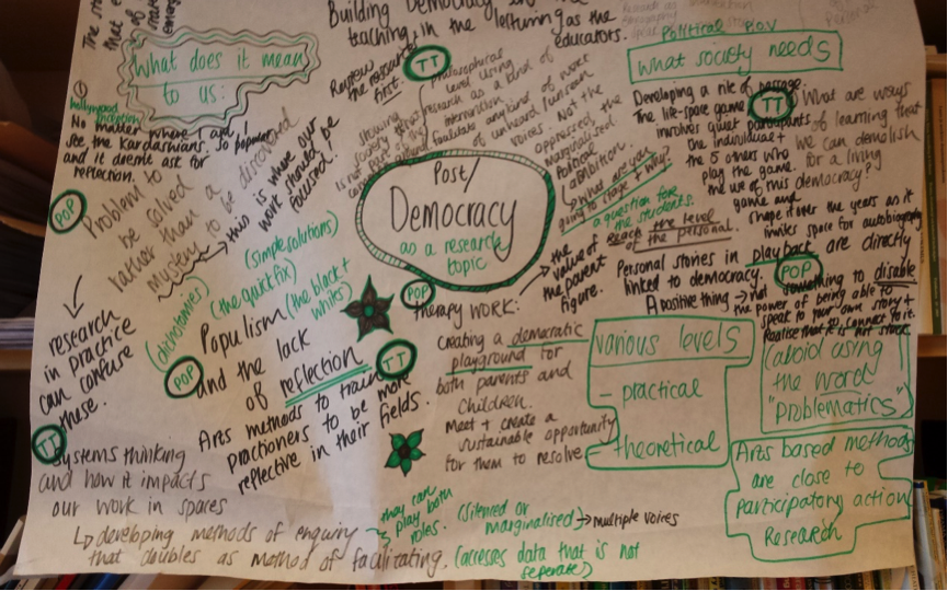 Building Democracy Through Theatre In The Post Democracy Drama For Life